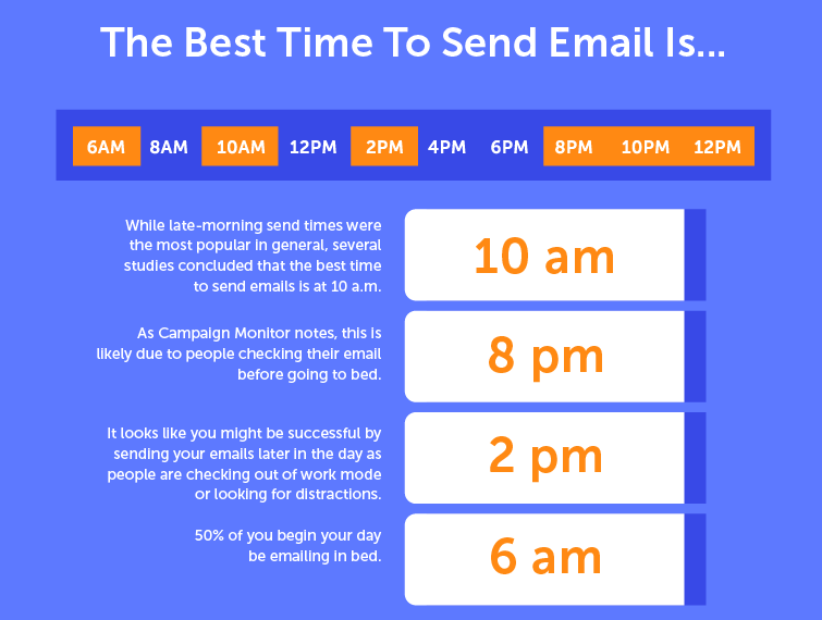 email-marketing-time